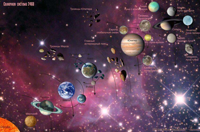 ناسا به د لمریز نظام د ښي څیړني په موخه څلور څیړنیز ماموریتونه تر سره کړي